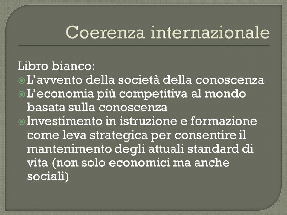 Coerenza internazionale Libro bianco: Lavvento della società della conoscenza Leconomia più competitiva al mondo basata sulla conoscenza Investimento
