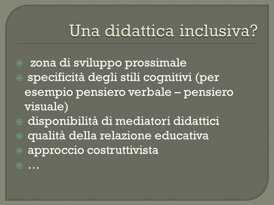 zona di sviluppo prossimale specificità degli stili cognitivi (per esempio pensiero verbale – pensiero visuale) disponibilità di mediatori didattici qualità della relazione educativa approccio costruttivista …