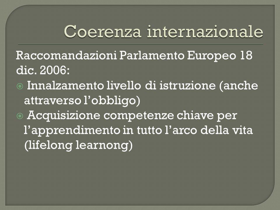 Raccomandazioni Parlamento Europeo 18 dic. 2006: Innalzamento livello di istruzione (anche attraverso lobbligo) Acquisizione competenze chiave per lap