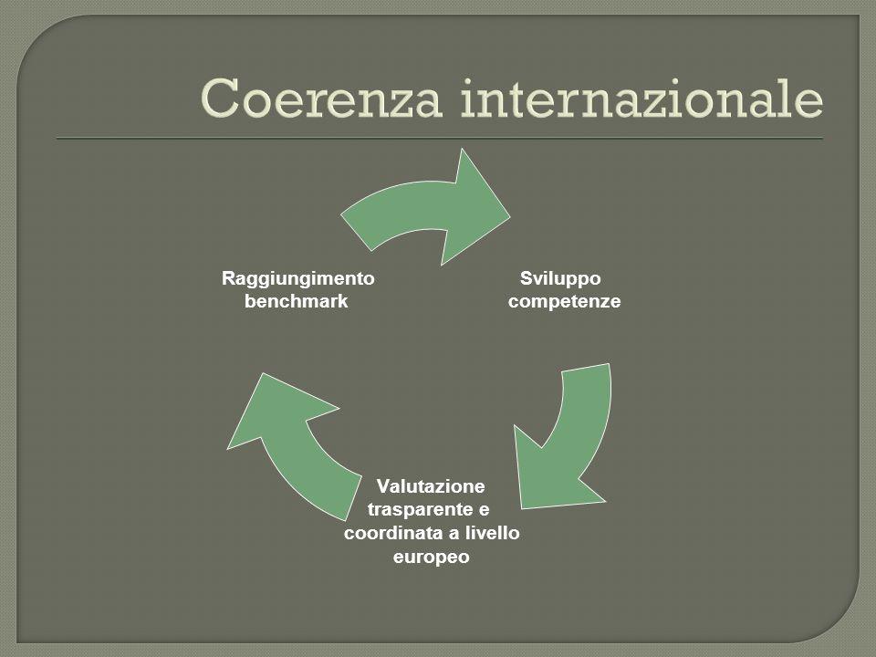 La raccolta degli elaborati della prova di italiano (II Ciclo) dei candidati si inserisce nel contesto delle attività previste dalla Legge n.