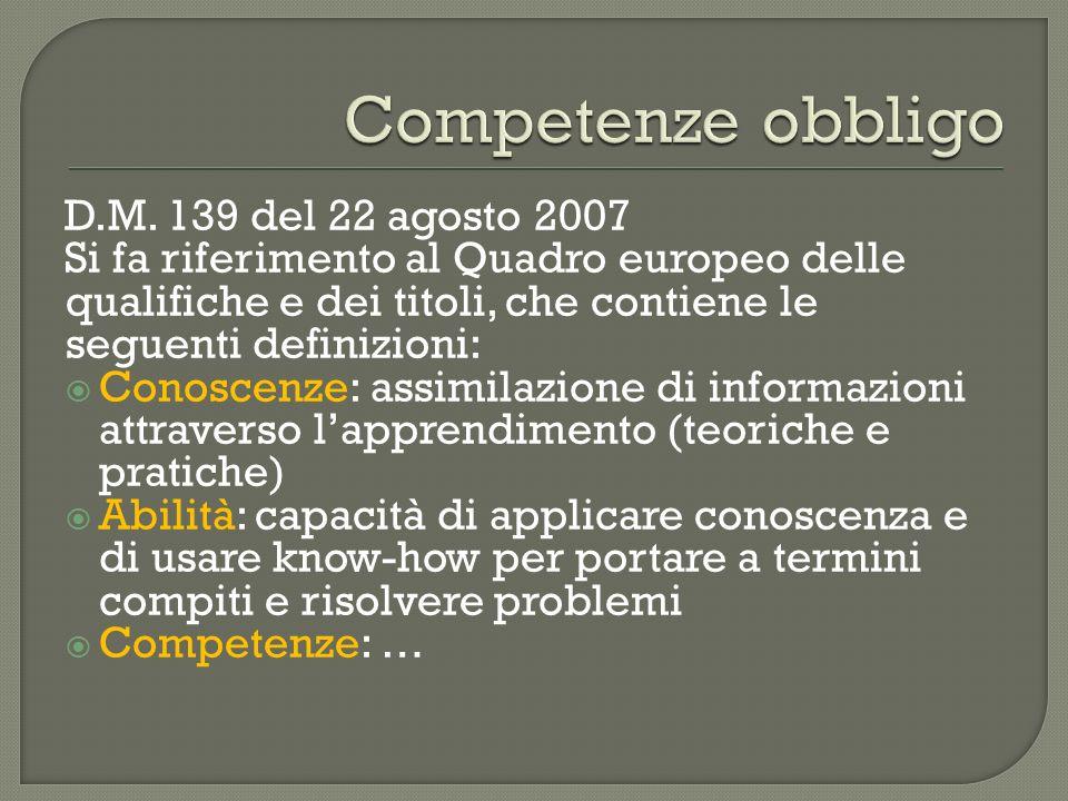 D.M. 139 del 22 agosto 2007 Si fa riferimento al Quadro europeo delle qualifiche e dei titoli, che contiene le seguenti definizioni: Conoscenze: assim