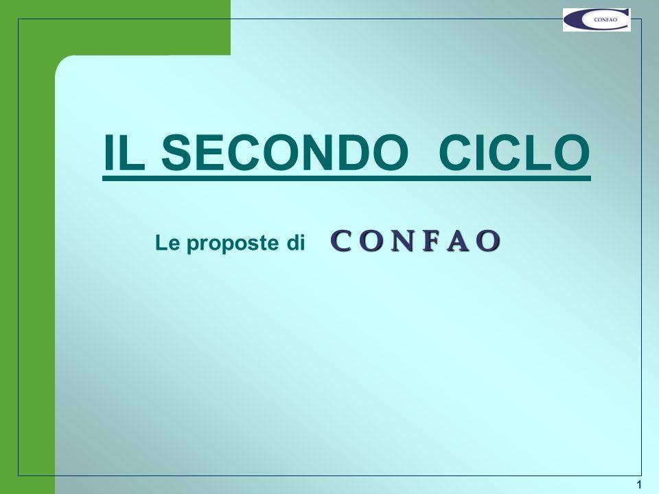 1 IL SECONDO CICLO C O N F A O Le proposte di C O N F A O