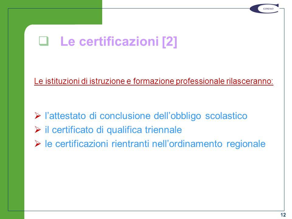 12 lattestato di conclusione dellobbligo scolastico il certificato di qualifica triennale le certificazioni rientranti nellordinamento regionale Le certificazioni [2] Le istituzioni di istruzione e formazione professionale rilasceranno: