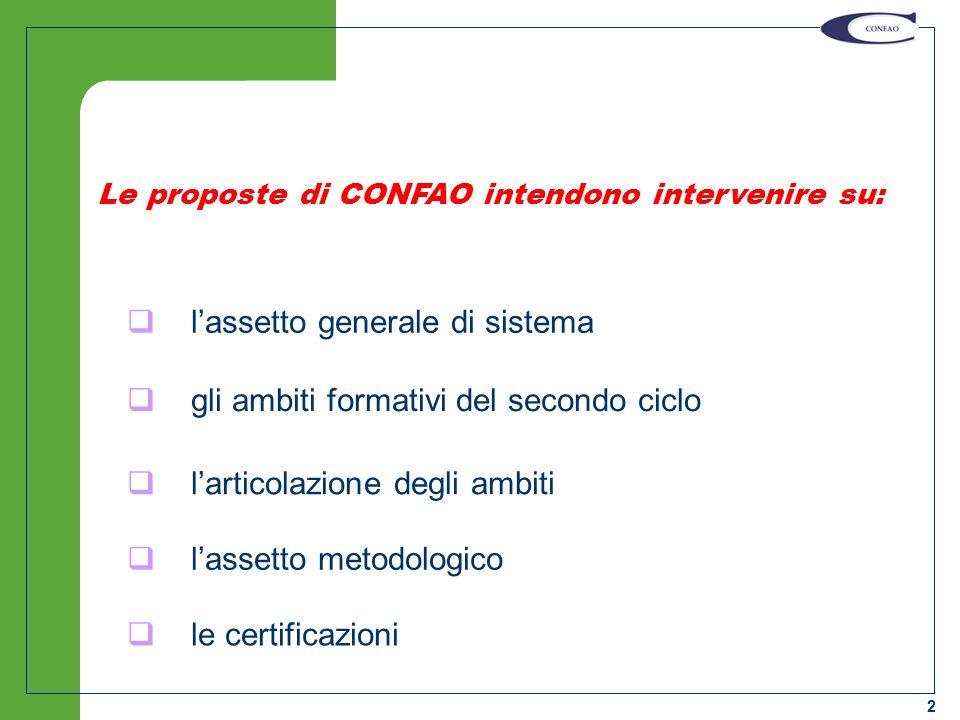 2 lassetto generale di sistema gli ambiti formativi del secondo ciclo larticolazione degli ambiti lassetto metodologico le certificazioni Le proposte di CONFAO intendono intervenire su: