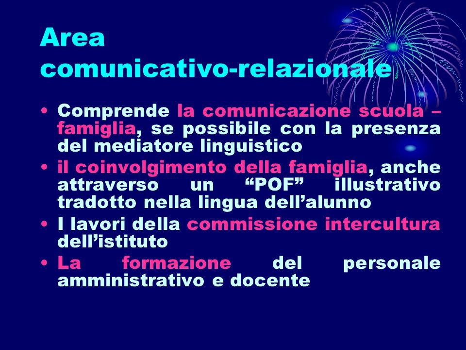 Area comunicativo-relazionale Comprende la comunicazione scuola – famiglia, se possibile con la presenza del mediatore linguistico il coinvolgimento d