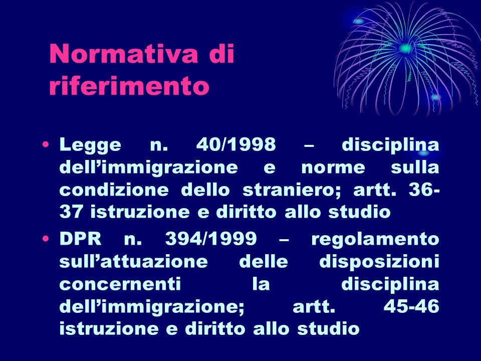 Normativa di riferimento Legge n. 40/1998 – disciplina dellimmigrazione e norme sulla condizione dello straniero; artt. 36- 37 istruzione e diritto al