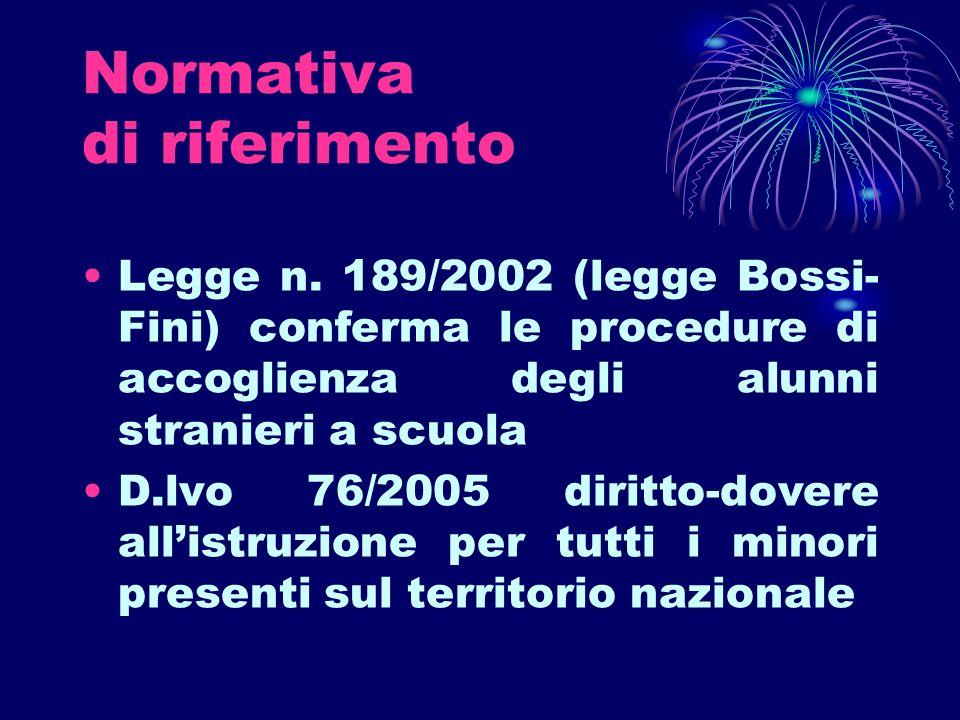 Legge n. 189/2002 (legge Bossi- Fini) conferma le procedure di accoglienza degli alunni stranieri a scuola D.lvo 76/2005 diritto-dovere allistruzione