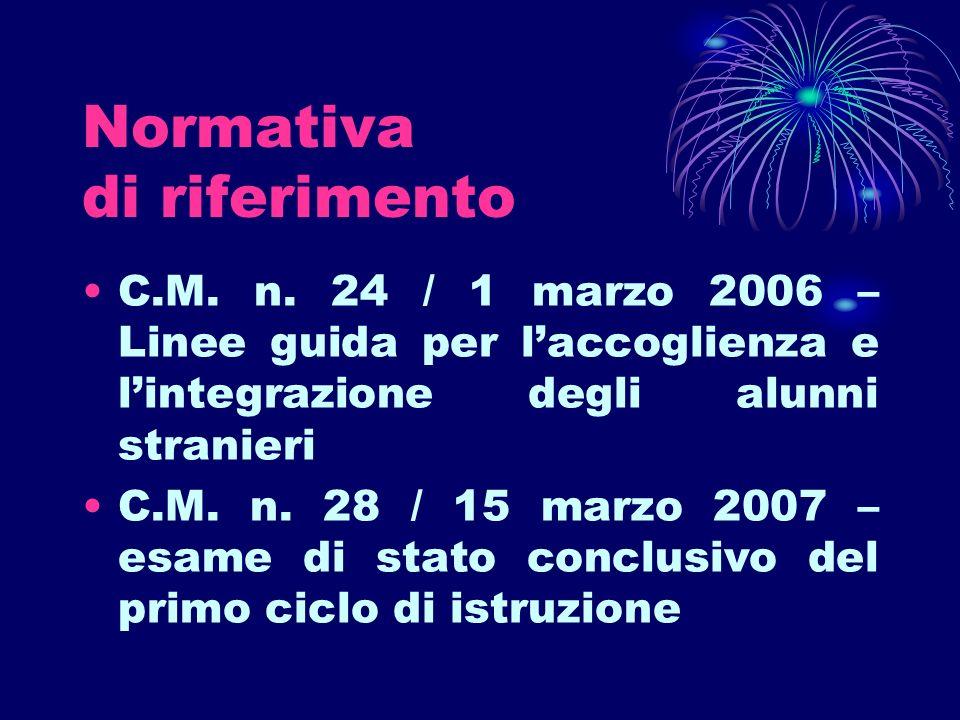 C.M. n. 24 / 1 marzo 2006 – Linee guida per laccoglienza e lintegrazione degli alunni stranieri C.M. n. 28 / 15 marzo 2007 – esame di stato conclusivo