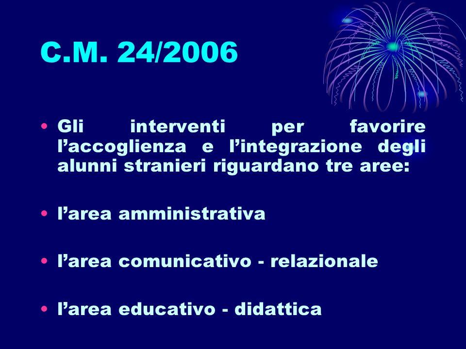C.M. 24/2006 Gli interventi per favorire laccoglienza e lintegrazione degli alunni stranieri riguardano tre aree: larea amministrativa larea comunicat