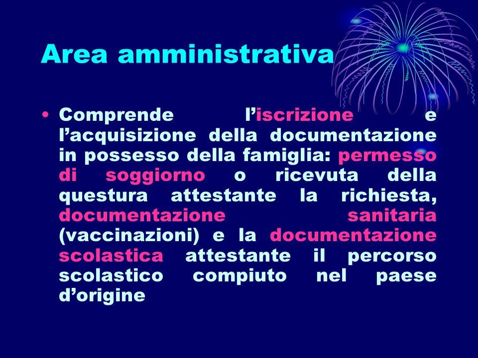 Area amministrativa Comprende liscrizione e lacquisizione della documentazione in possesso della famiglia: permesso di soggiorno o ricevuta della ques