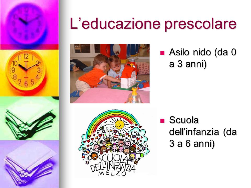 Leducazione prescolare Asilo nido (da 0 a 3 anni) Asilo nido (da 0 a 3 anni) Scuola dellinfanzia (da 3 a 6 anni) Scuola dellinfanzia (da 3 a 6 anni)