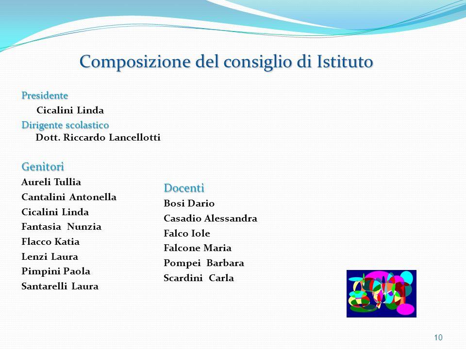 Composizione del consiglio di Istituto Presidente Cicalini Linda Dirigente scolastico Dirigente scolastico Dott. Riccardo LancellottiGenitori Aureli T