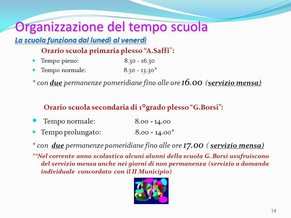Organizzazione del tempo scuola La scuola funziona dal lunedì al venerdì Orario scuola primaria plesso A.Saffi: Tempo pieno: 8.30 - 16.30 Tempo normal