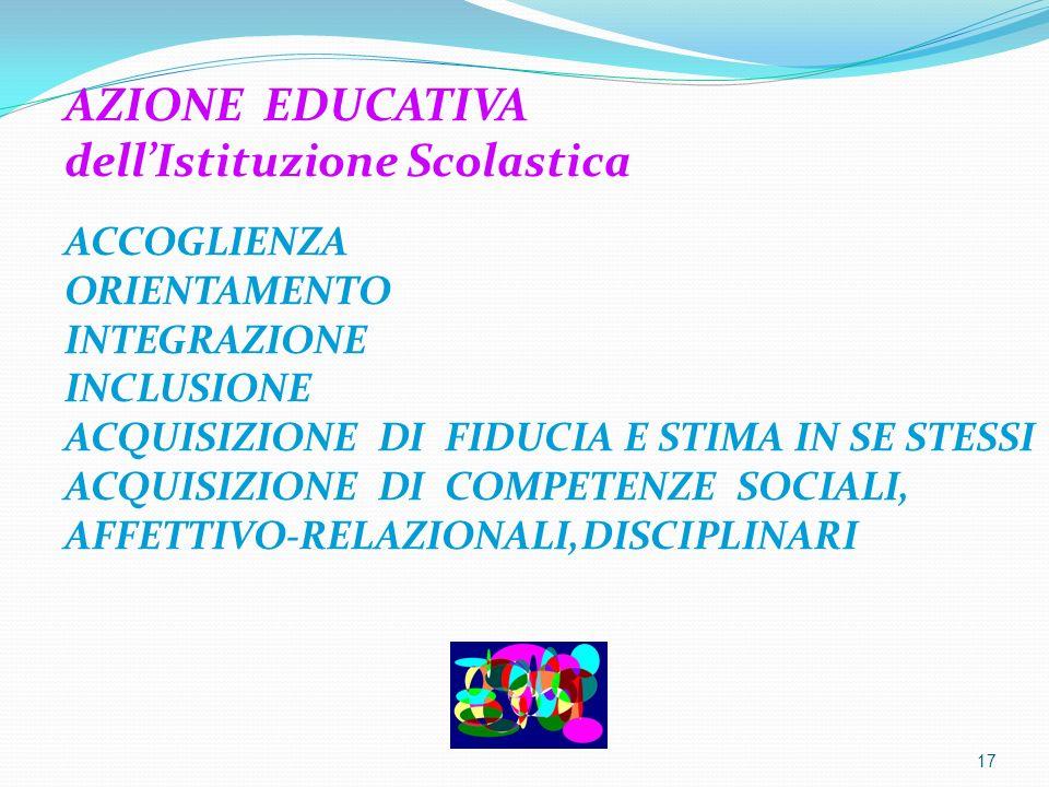 AZIONE EDUCATIVA dellIstituzione Scolastica ACCOGLIENZA ORIENTAMENTO INTEGRAZIONE INCLUSIONE ACQUISIZIONE DI FIDUCIA E STIMA IN SE STESSI ACQUISIZIONE