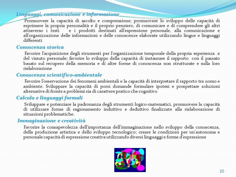Linguaggi, comunicazione e informazione Promuovere la capacità di ascolto e comprensione; promuovere lo sviluppo delle capacità di esprimere la propri