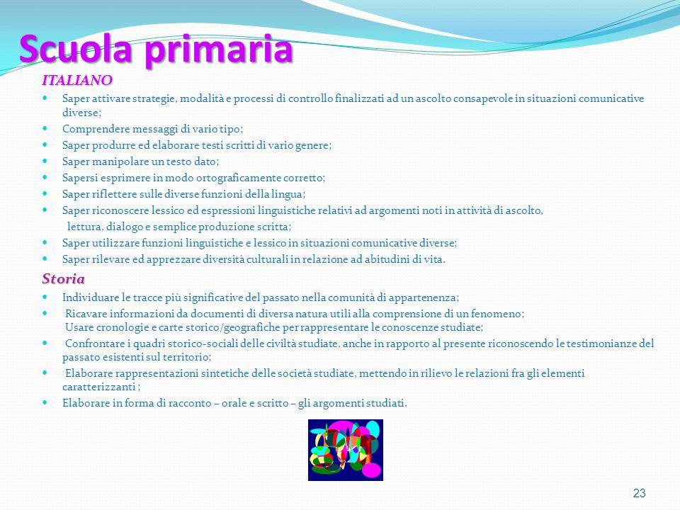Scuola primaria ITALIANO Saper attivare strategie, modalità e processi di controllo finalizzati ad un ascolto consapevole in situazioni comunicative d