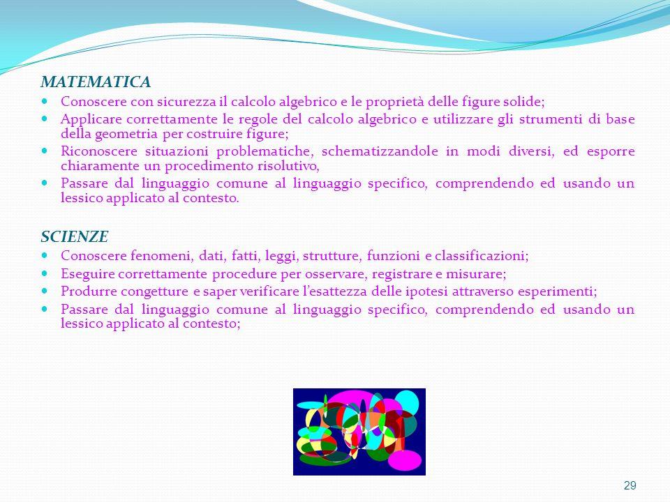 MATEMATICA Conoscere con sicurezza il calcolo algebrico e le proprietà delle figure solide; Applicare correttamente le regole del calcolo algebrico e