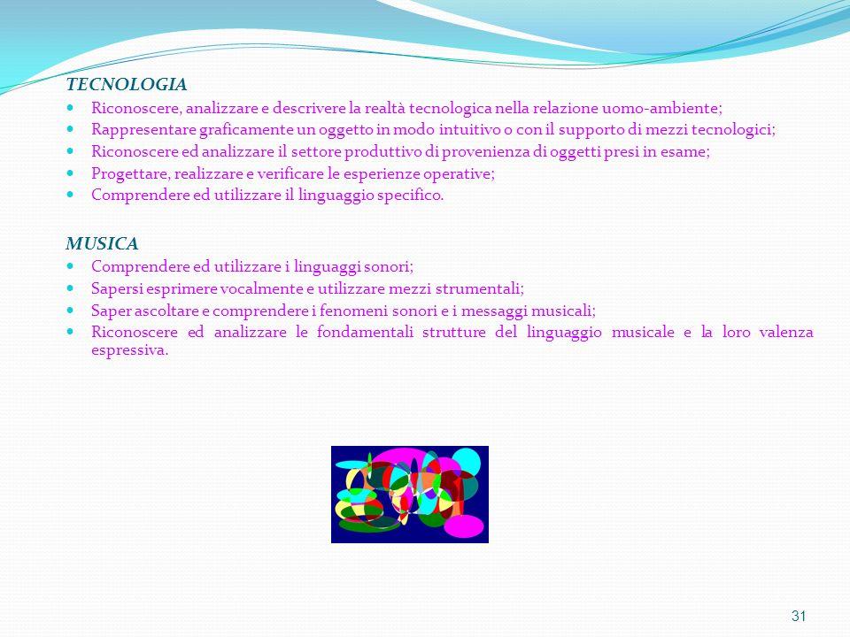 TECNOLOGIA Riconoscere, analizzare e descrivere la realtà tecnologica nella relazione uomo-ambiente; Rappresentare graficamente un oggetto in modo int