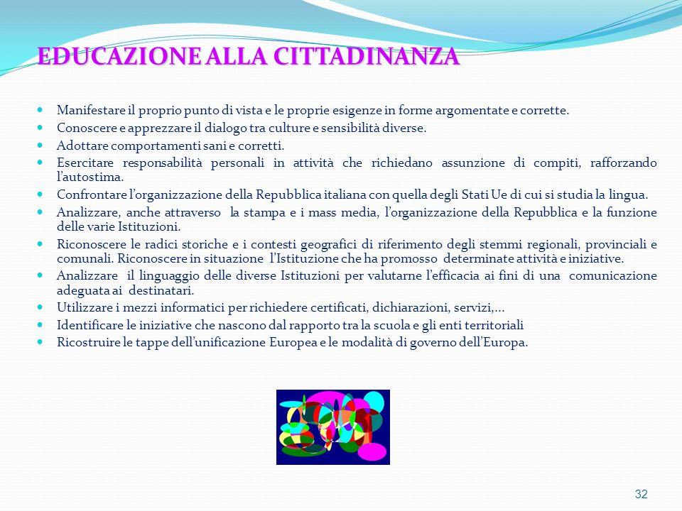 EDUCAZIONE ALLA CITTADINANZA Manifestare il proprio punto di vista e le proprie esigenze in forme argomentate e corrette. Conoscere e apprezzare il di