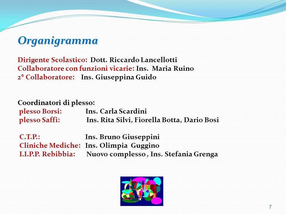 7 Organigramma Dirigente Scolastico: Dott. Riccardo Lancellotti Collaboratore con funzioni vicarie: Ins. Maria Ruino 2° Collaboratore: Ins. Giuseppina