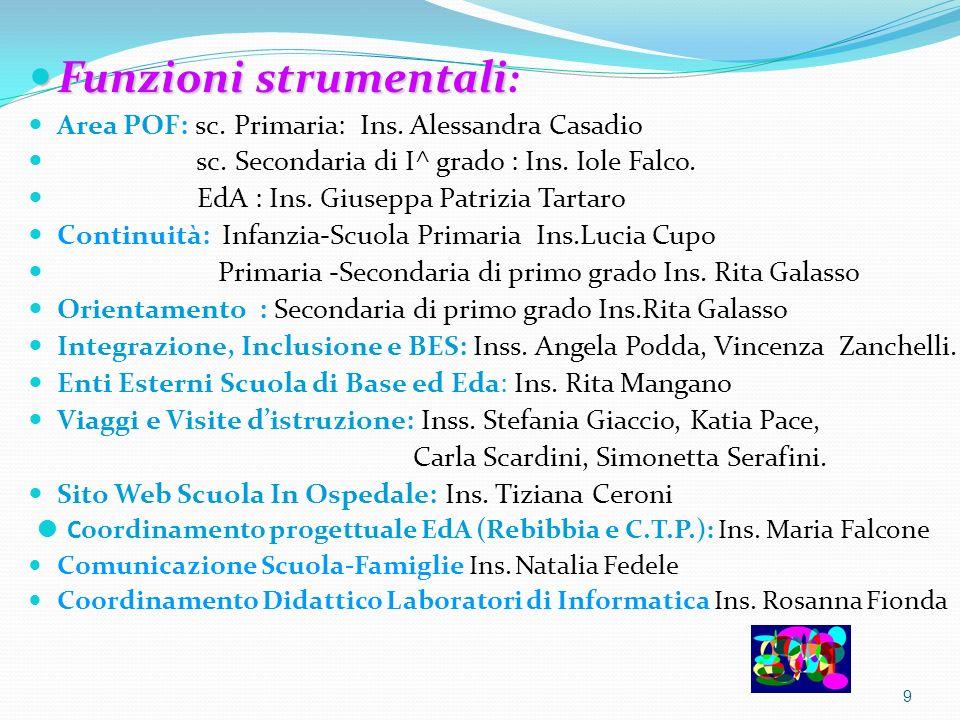 Funzioni strumentali Funzioni strumentali : Area POF: sc. Primaria: Ins. Alessandra Casadio sc. Secondaria di I^ grado : Ins. Iole Falco. EdA : Ins. G
