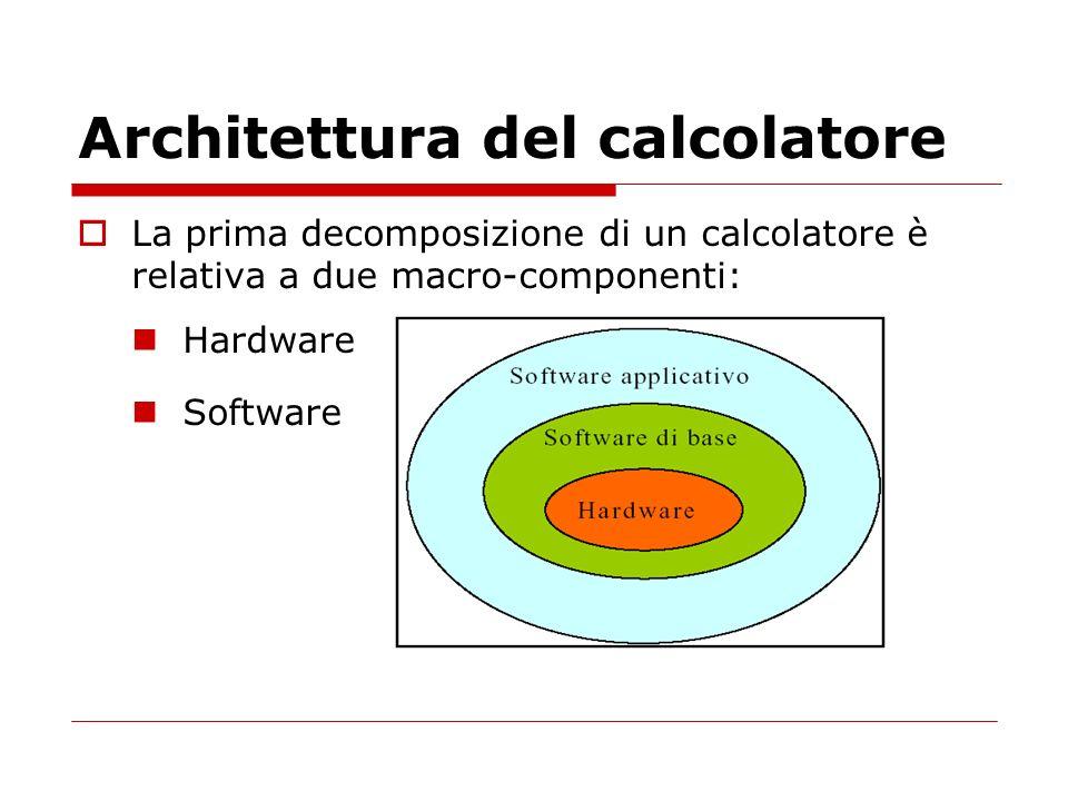 Architettura del calcolatore La prima decomposizione di un calcolatore è relativa a due macro-componenti: Hardware Software