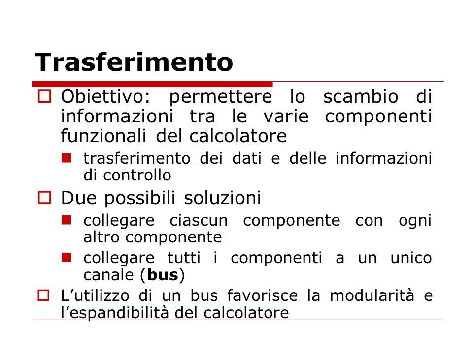 Trasferimento Obiettivo: permettere lo scambio di informazioni tra le varie componenti funzionali del calcolatore trasferimento dei dati e delle infor