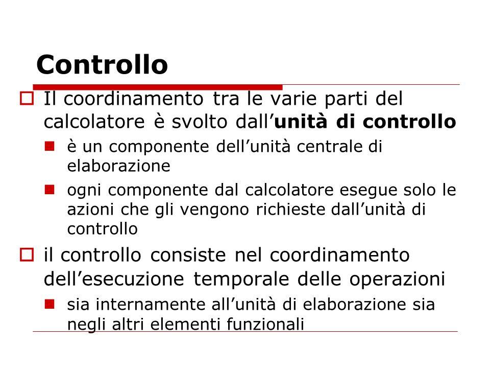 Controllo Il coordinamento tra le varie parti del calcolatore è svolto dallunità di controllo è un componente dellunità centrale di elaborazione ogni