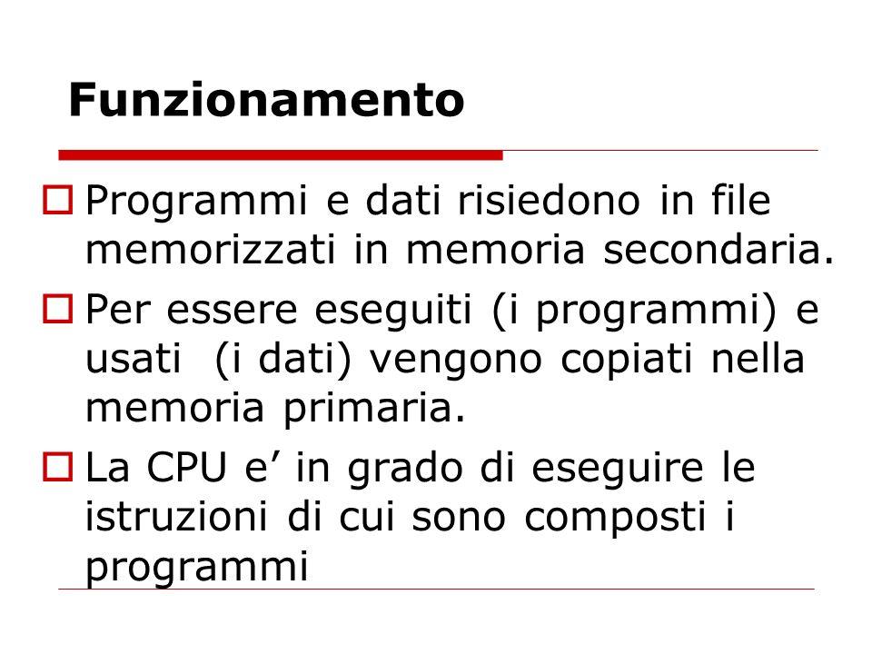 Funzionamento Programmi e dati risiedono in file memorizzati in memoria secondaria. Per essere eseguiti (i programmi) e usati (i dati) vengono copiati