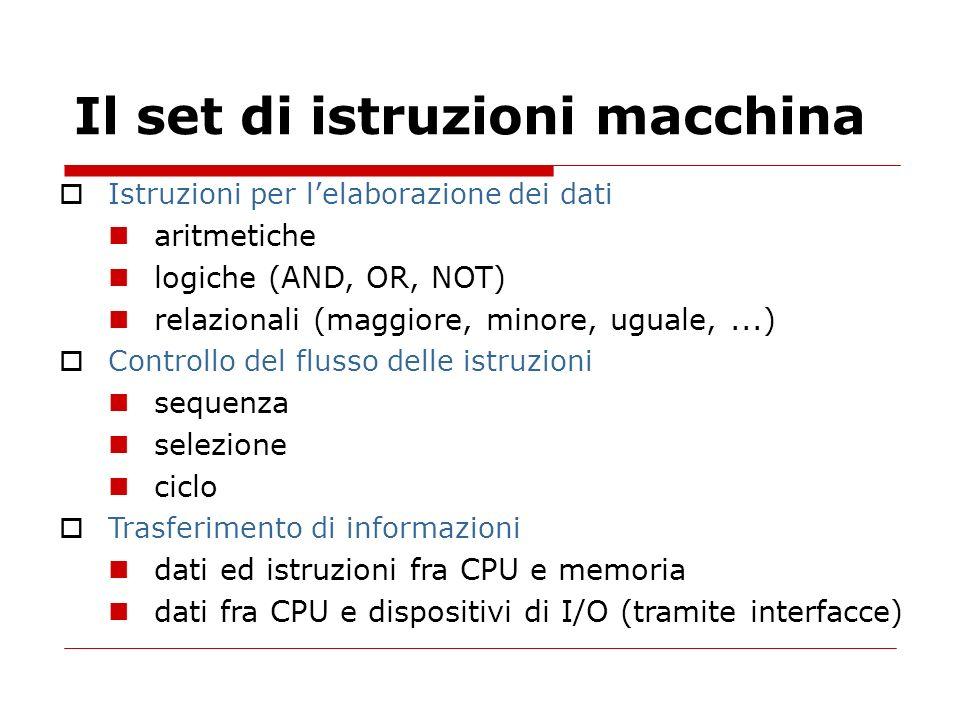 Il set di istruzioni macchina Istruzioni per lelaborazione dei dati aritmetiche logiche (AND, OR, NOT) relazionali (maggiore, minore, uguale,...) Cont