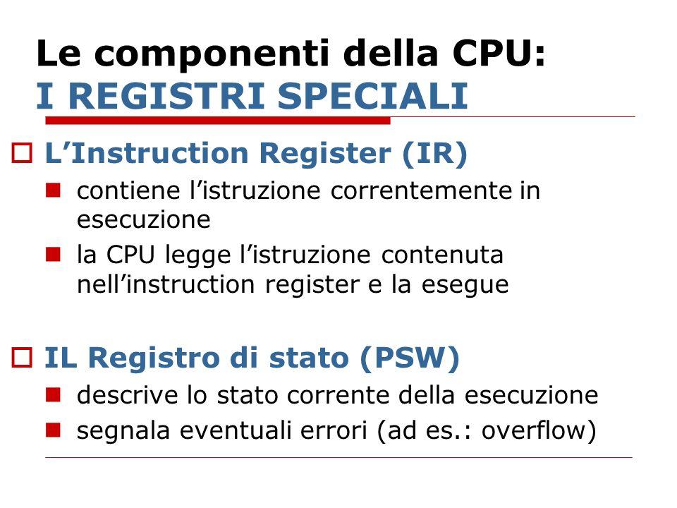 Le componenti della CPU: I REGISTRI SPECIALI LInstruction Register (IR) contiene listruzione correntemente in esecuzione la CPU legge listruzione cont