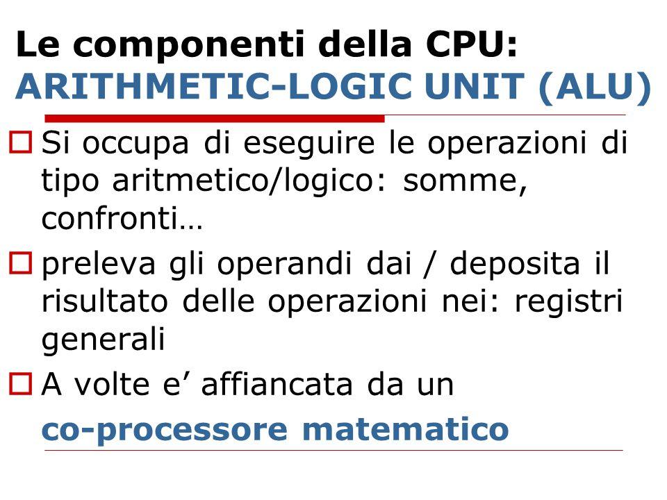 Le componenti della CPU: ARITHMETIC-LOGIC UNIT (ALU) Si occupa di eseguire le operazioni di tipo aritmetico/logico: somme, confronti… preleva gli oper