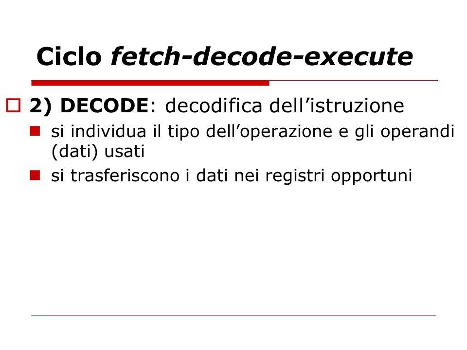 Ciclo fetch-decode-execute 2) DECODE: decodifica dellistruzione si individua il tipo delloperazione e gli operandi (dati) usati si trasferiscono i dat
