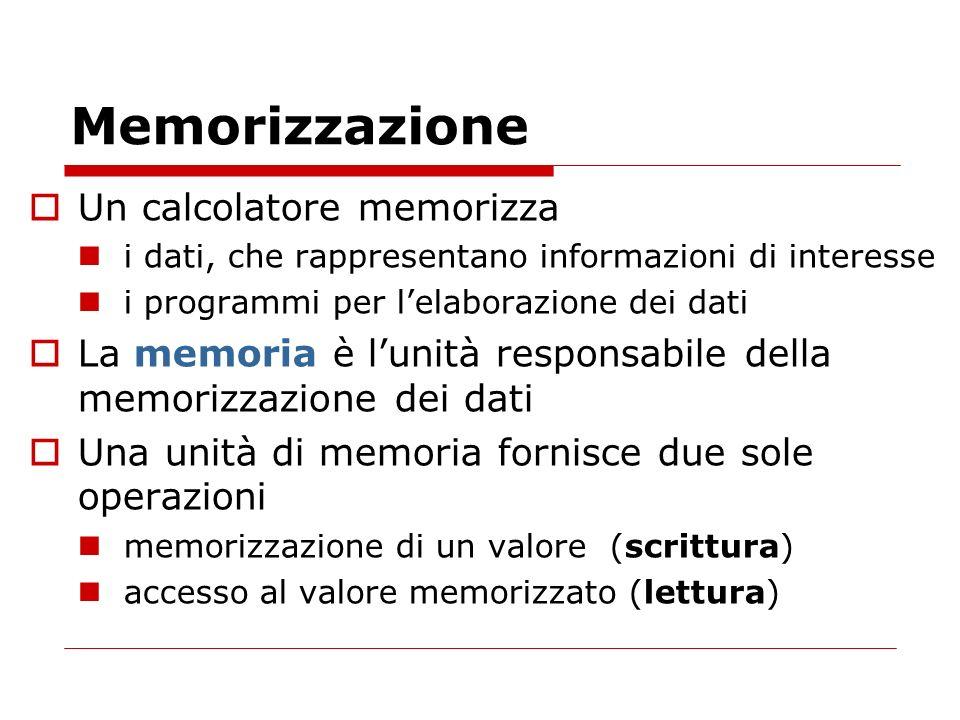 Memorizzazione Un calcolatore memorizza i dati, che rappresentano informazioni di interesse i programmi per lelaborazione dei dati La memoria è lunità