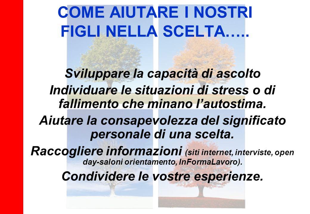 COME AIUTARE I NOSTRI FIGLI NELLA SCELTA…..