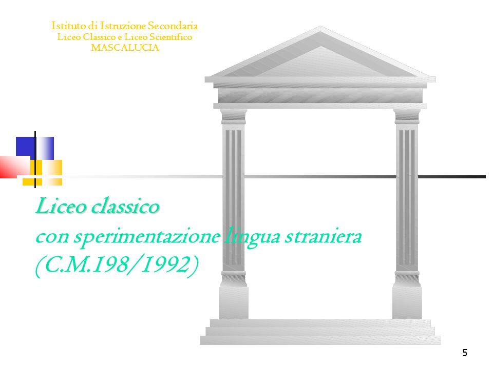 15 Istituto di Istruzione Secondaria Liceo Classico e Liceo Scientifico MASCALUCIA SEDI: Via dei Villini 19 - tel.