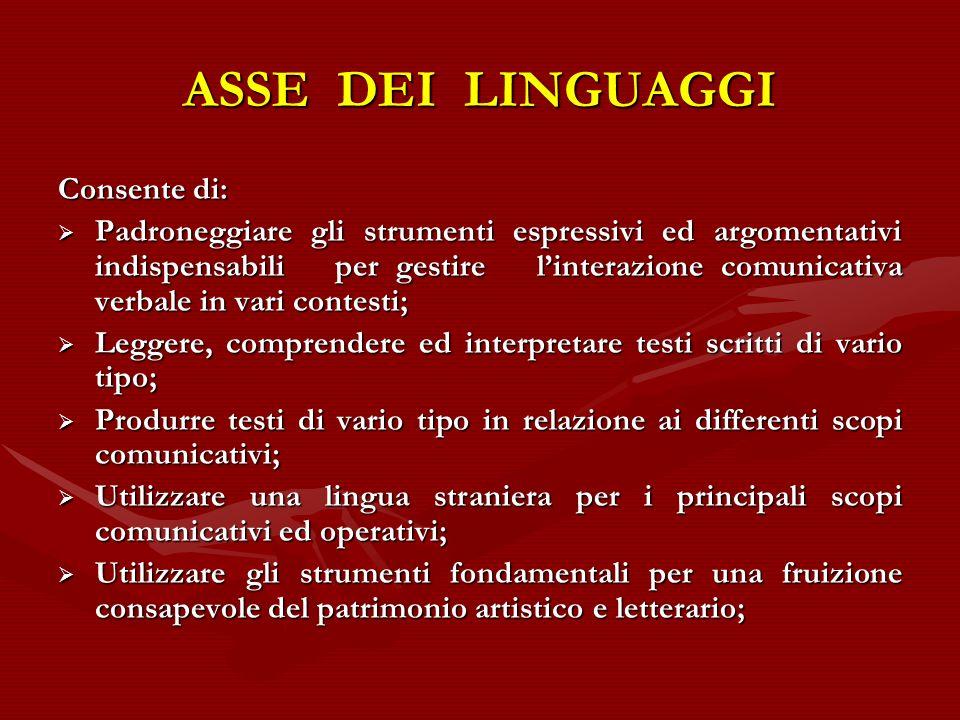 Consente di: Padroneggiare gli strumenti espressivi ed argomentativi indispensabili per gestire linterazione comunicativa verbale in vari contesti; Pa
