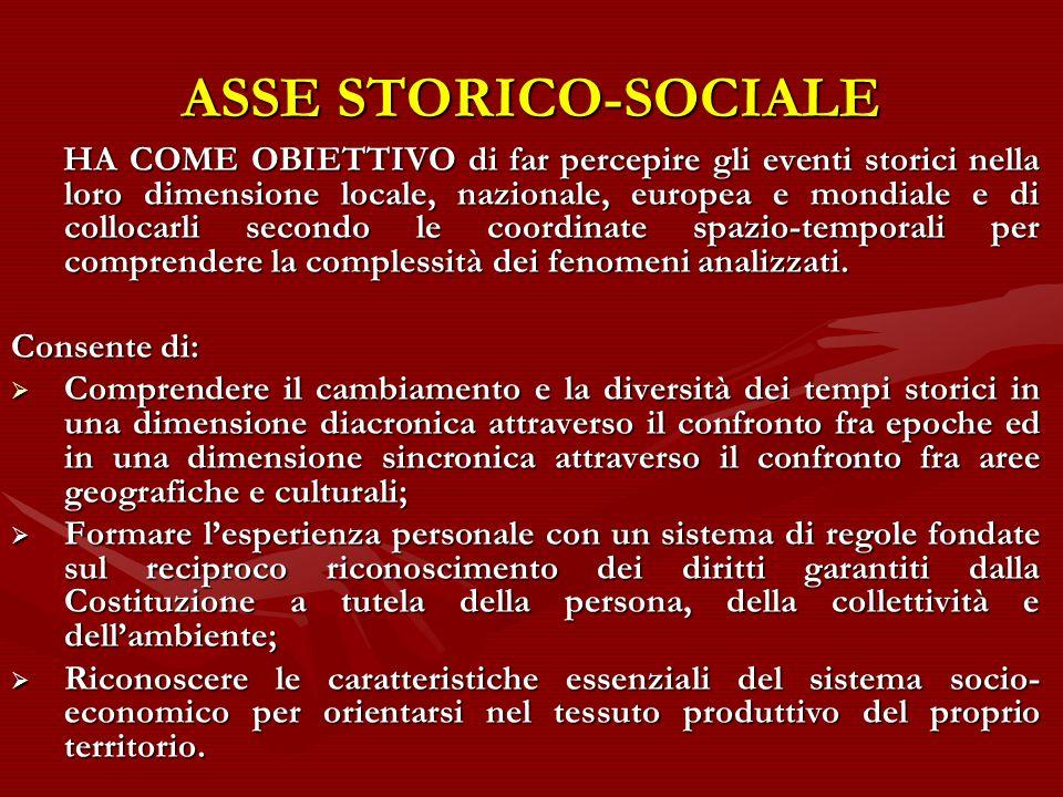 ASSE STORICO-SOCIALE HA COME OBIETTIVO di far percepire gli eventi storici nella loro dimensione locale, nazionale, europea e mondiale e di collocarli