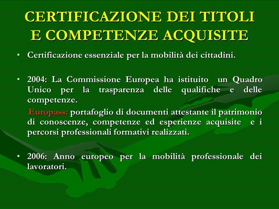CERTIFICAZIONE DEI TITOLI E COMPETENZE ACQUISITE Certificazione essenziale per la mobilità dei cittadini.Certificazione essenziale per la mobilità dei cittadini.