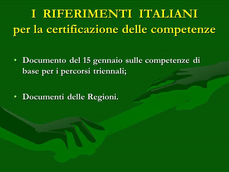 I RIFERIMENTI ITALIANI per la certificazione delle competenze Documento del 15 gennaio sulle competenze di base per i percorsi triennali;Documento del 15 gennaio sulle competenze di base per i percorsi triennali; Documenti delle Regioni.Documenti delle Regioni.