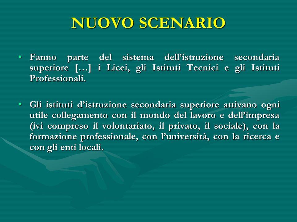 NUOVO SCENARIO Fanno parte del sistema dellistruzione secondaria superiore […] i Licei, gli Istituti Tecnici e gli Istituti Professionali.Fanno parte