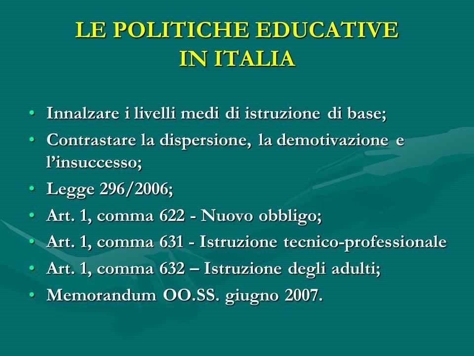 LE POLITICHE EDUCATIVE IN ITALIA Innalzare i livelli medi di istruzione di base;Innalzare i livelli medi di istruzione di base; Contrastare la dispers
