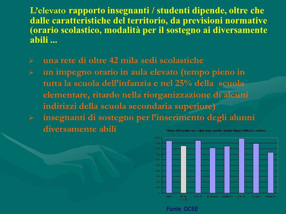 Lelevato rapporto insegnanti / studenti dipende, oltre che dalle caratteristiche del territorio, da previsioni normative (orario scolastico, modalità per il sostegno ai diversamente abili...