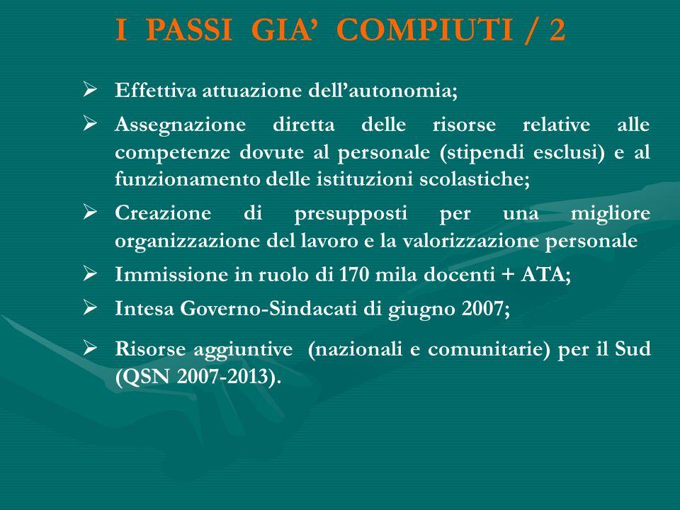 I PASSI GIA COMPIUTI / 2 Effettiva attuazione dellautonomia; Assegnazione diretta delle risorse relative alle competenze dovute al personale (stipendi
