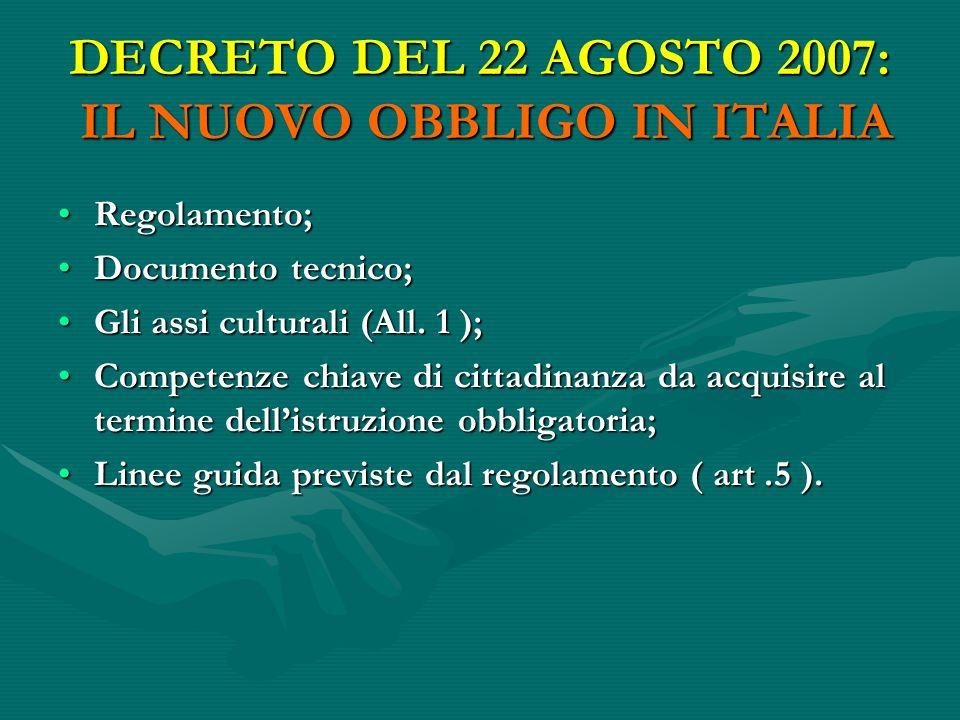 DECRETO DEL 22 AGOSTO 2007: IL NUOVO OBBLIGO IN ITALIA Regolamento;Regolamento; Documento tecnico;Documento tecnico; Gli assi culturali (All. 1 );Gli