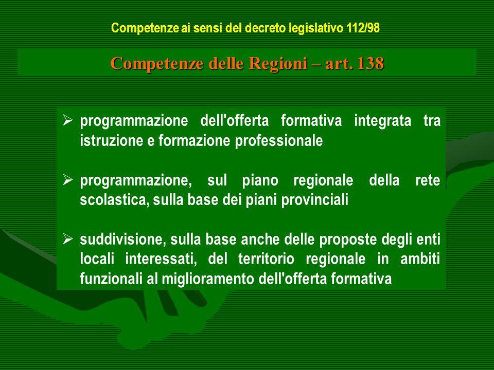 Competenze delle Regioni – art. 138 Competenze ai sensi del decreto legislativo 112/98 programmazione dell'offerta formativa integrata tra istruzione