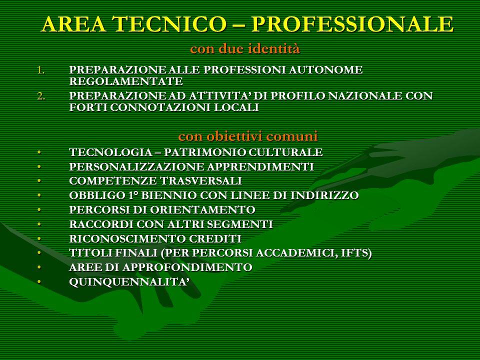 AREA TECNICO – PROFESSIONALE con due identità AREA TECNICO – PROFESSIONALE con due identità 1.PREPARAZIONE ALLE PROFESSIONI AUTONOME REGOLAMENTATE 2.P