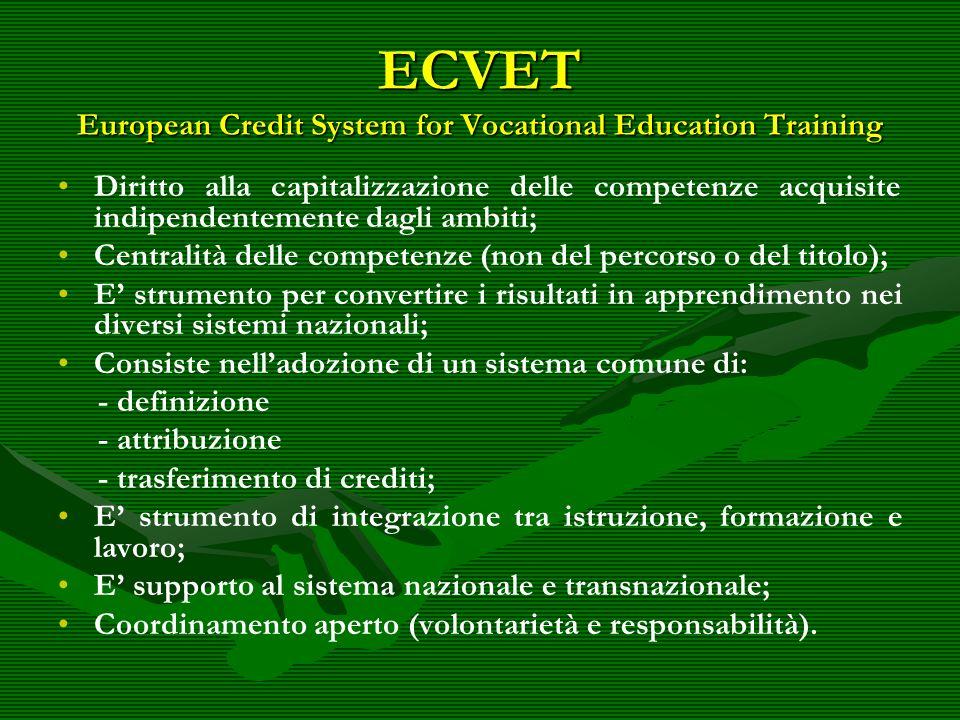 ECVET European Credit System for Vocational Education Training Diritto alla capitalizzazione delle competenze acquisite indipendentemente dagli ambiti