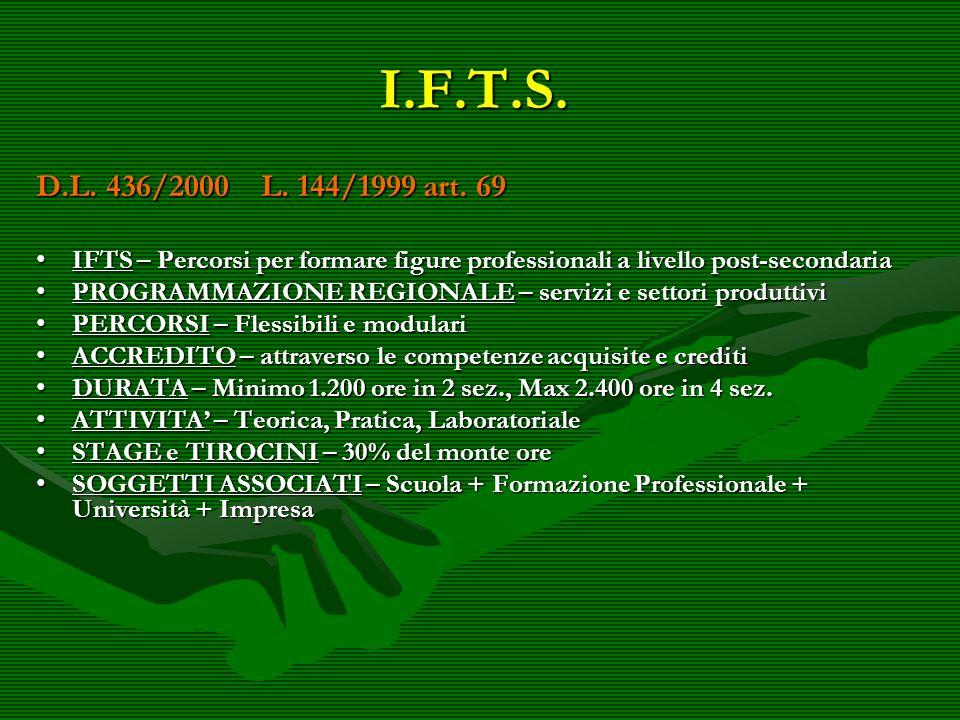 I.F.T.S. D.L. 436/2000 L. 144/1999 art. 69 IFTS – Percorsi per formare figure professionali a livello post-secondariaIFTS – Percorsi per formare figur