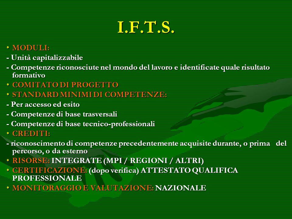 I.F.T.S. MODULI:MODULI: - Unità capitalizzabile - Competenze riconosciute nel mondo del lavoro e identificate quale risultato formativo COMITATO DI PR